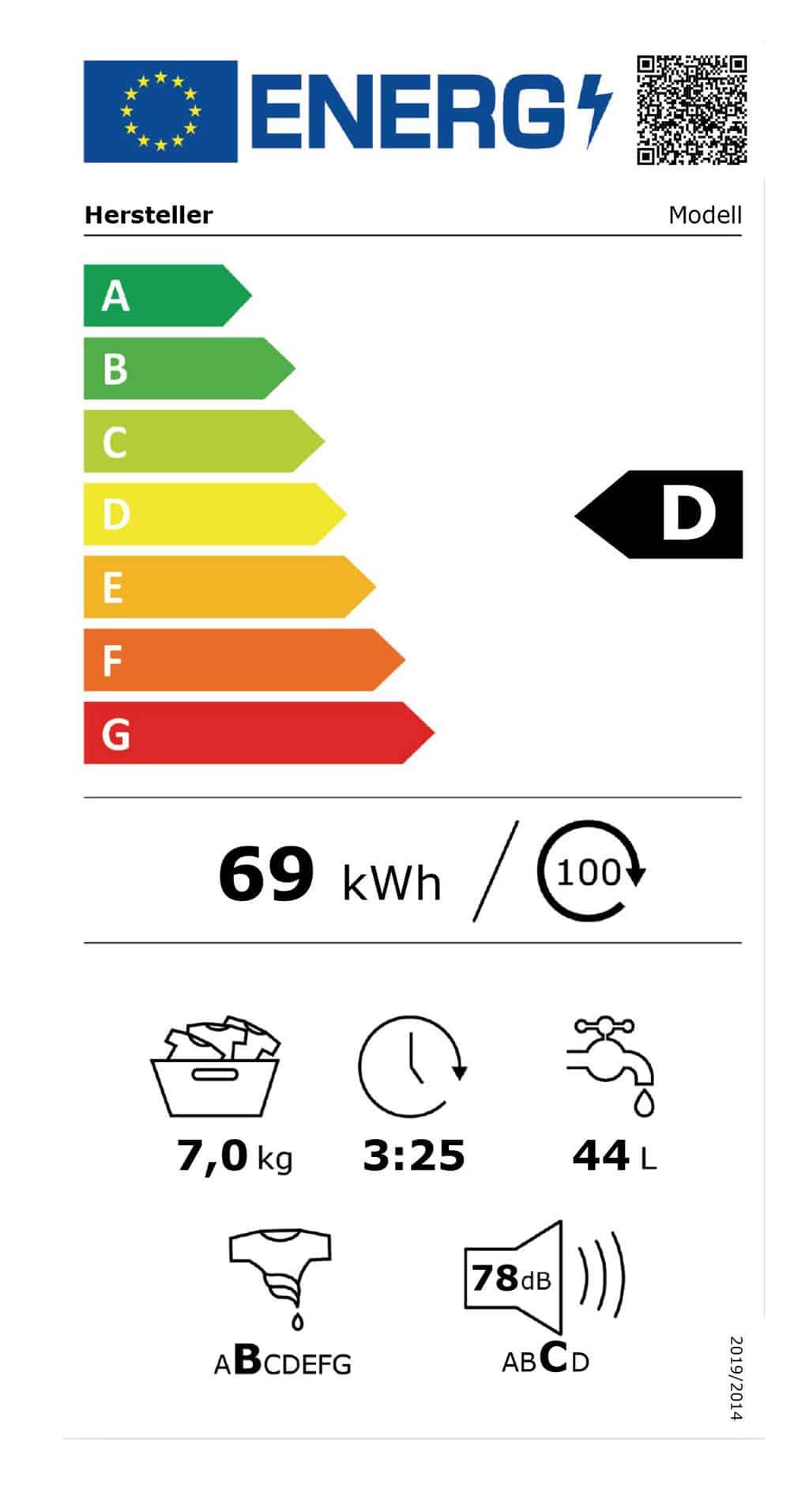 Effizienzklassen Wärmepumpentrockner